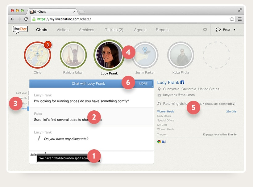 Visitors screen in LiveChat
