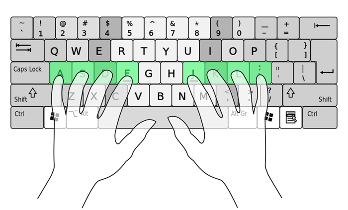 Proper keyboard finger placement