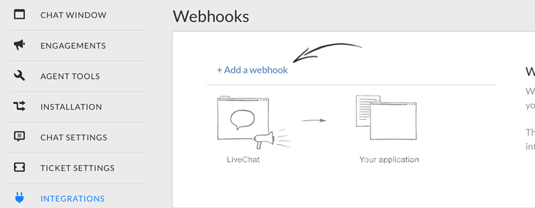 Add a Chat Starts webhook to LiveChat